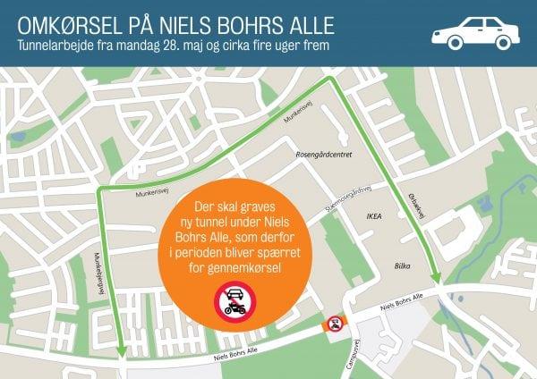 Niels Bohrs Alle spærret