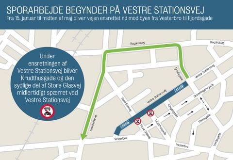 Ensretning på Vestre Stationsvej i fire måneder